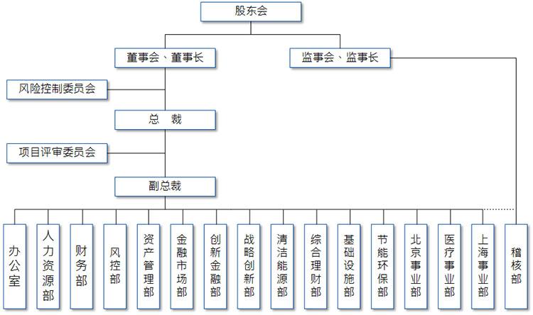 组织机构图.jpg